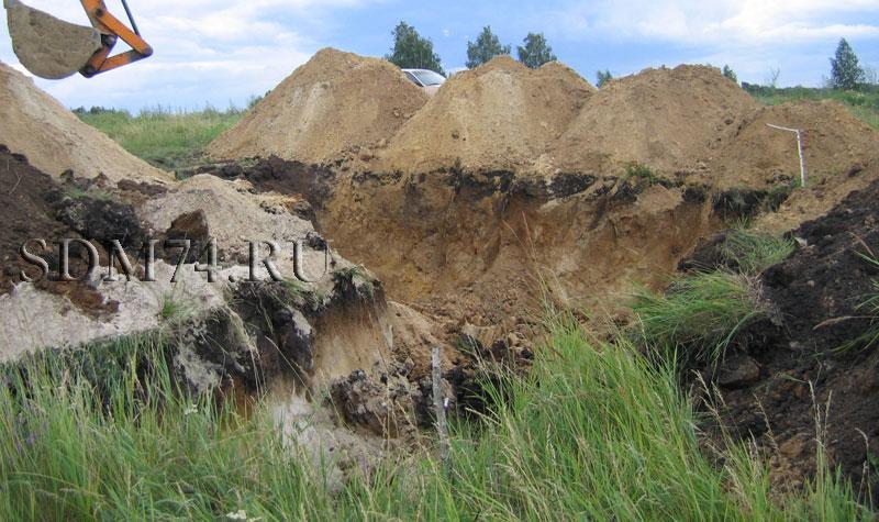 Выкопка котлована под фундамент